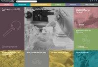 Der neue Forschungsbericht des BLV ist online verfügbar!